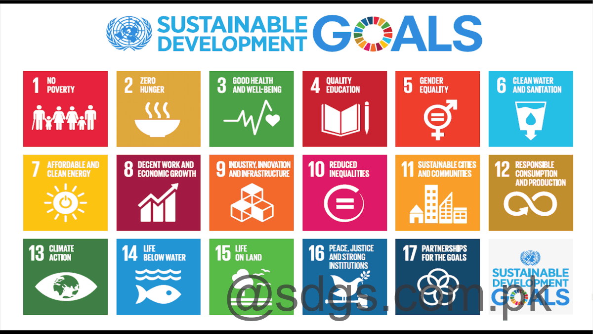 Positive and Negative Trends on SDGs.